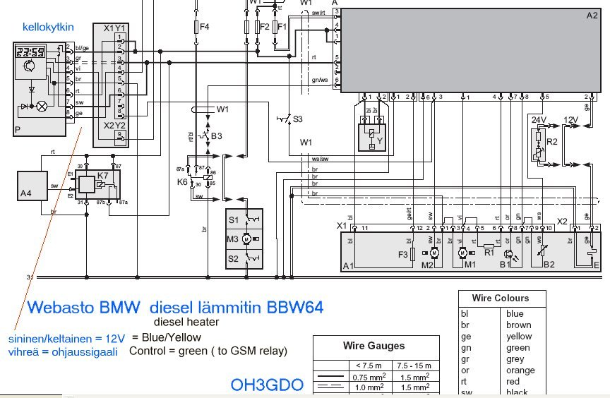 BBW64kytkenta gsm remote control webasto heater wiring diagram at webbmarketing.co