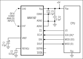 MAX192BCCP  Low-Power, 8-Channel, Serial 10-Bit ADC